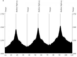 ironman-arizona-profile